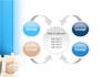 Partnership slide 6