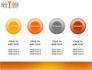 Orange Winner slide 5