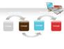 E-Learning slide 4