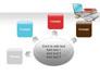 E-Learning slide 7