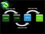 Green Recycling slide 4