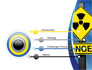 Radioactive Danger slide 3