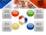 Real Estate Investment slide 9