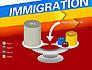 Immigration slide 10