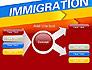 Immigration slide 14