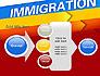 Immigration slide 17