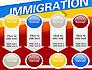 Immigration slide 18
