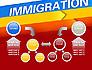 Immigration slide 19