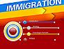 Immigration slide 3