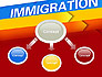 Immigration slide 4