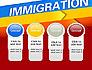 Immigration slide 5