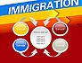 Immigration slide 6