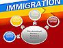 Immigration slide 7