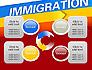 Immigration slide 9