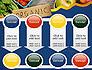 Organic Foods slide 18
