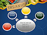 Organic Foods slide 7