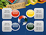 Organic Foods slide 9