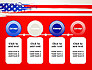 United States Flag Theme PowerPoint slide 5