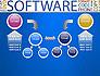 Software Word Cloud slide 19