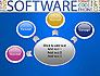 Software Word Cloud slide 7