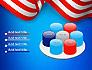 American Patriotism slide 12