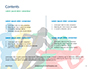 Colorful Silhouettes of Running Men and Women Presentation slide 2